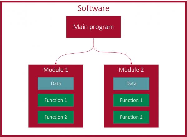 modular_programming_image